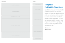 Public Site Template Layout Definition